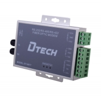 DT-9077 INDUSTRIAL-GRADE HIGH-SPEED RS232/RS485/RS422 3 IN 1 FIBER MODEM INSTRUCTION
