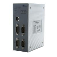 Industrial USB to 4 Port RS232 Converter ATC-804