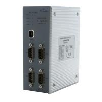 مبدل صنعتی USB به 4 پورت RS232 مدل ATC-804