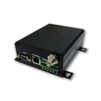 IP921 - 900MHz Wireless Bridge / Serial Gateway