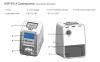 پمپ دوزینگ پریستالتیک  قابل تنظیم با نمایشگر دیجیتال مدل KSP-F01A
