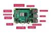 بورد رسپبری پای 4  Raspberry Pi 4 4G Model B UK ساخت انگلستان