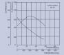 میکرو پمپ هوای 3 ولت 1Lpm 450mmHg CJP31-C03A1